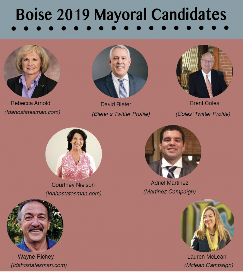 Boise's Mayoral Election